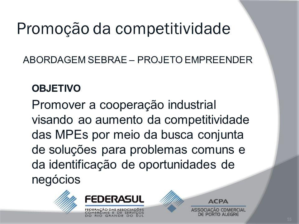 Promoção da competitividade