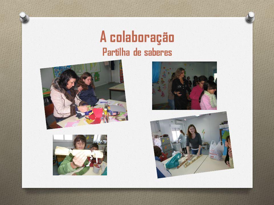 A colaboração Partilha de saberes