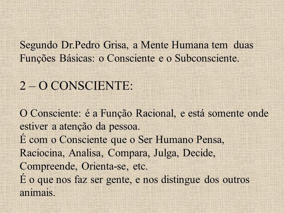 Segundo Dr.Pedro Grisa, a Mente Humana tem duas Funções Básicas: o Consciente e o Subconsciente.