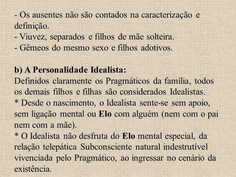 - Os ausentes não são contados na caracterização e definição