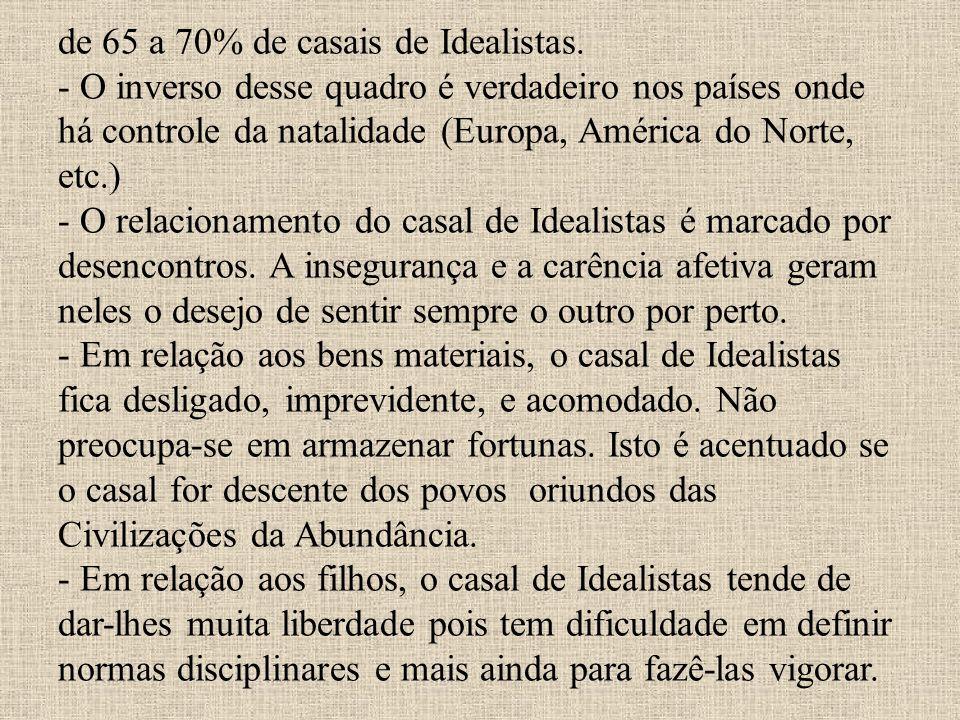 de 65 a 70% de casais de Idealistas
