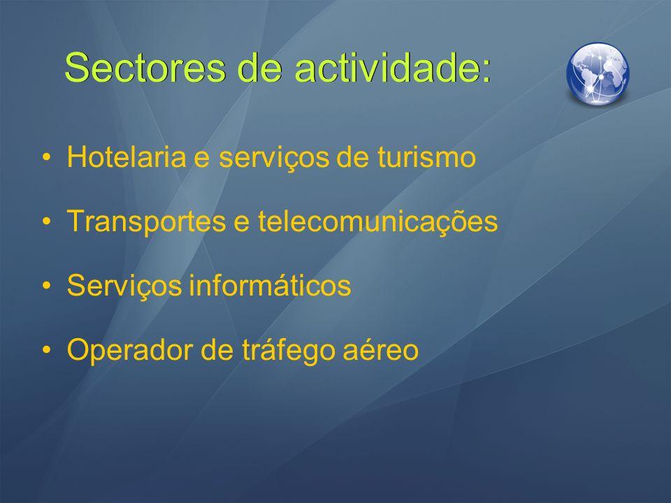 Sectores de actividade: