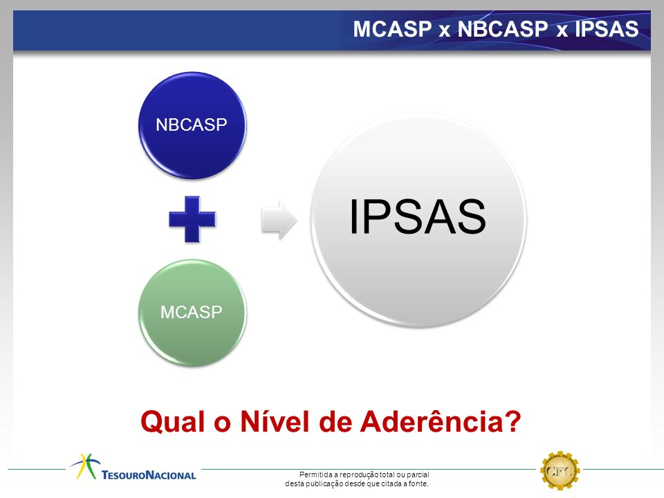 MCASP x NBCASP x IPSAS NBCASP MCASP IPSAS Qual o Nível de Aderência
