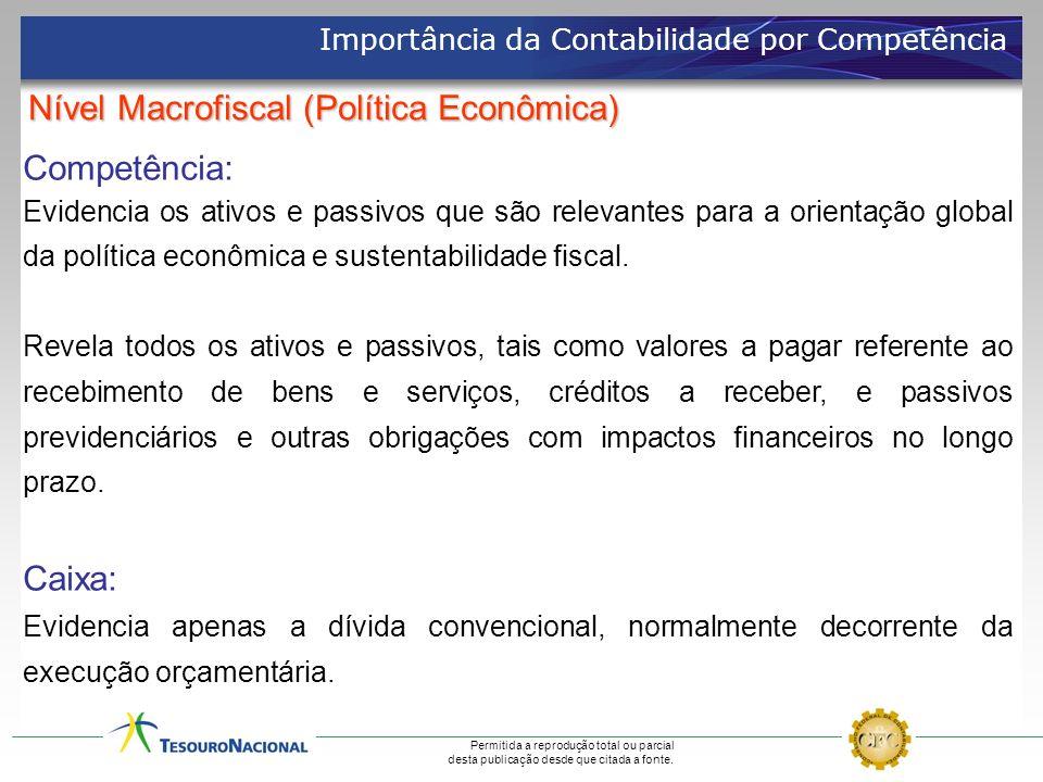 Nível Macrofiscal (Política Econômica)