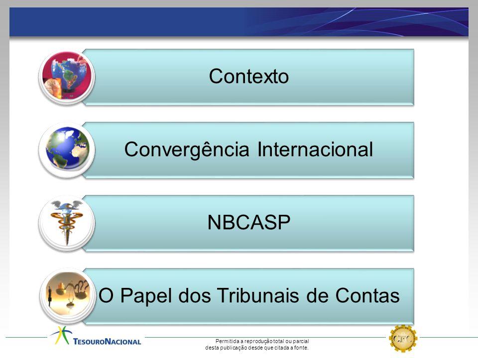 Contexto Convergência Internacional NBCASP