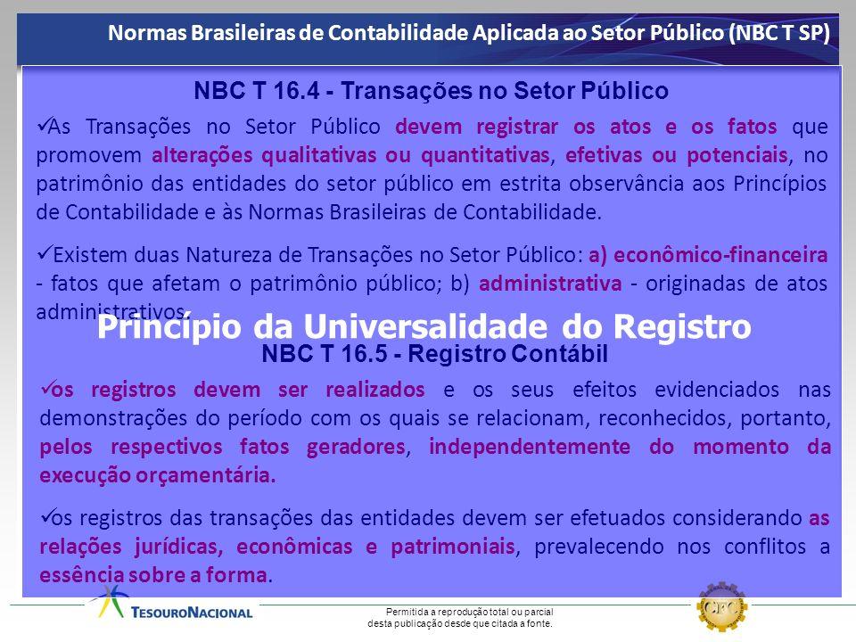 Princípio da Universalidade do Registro