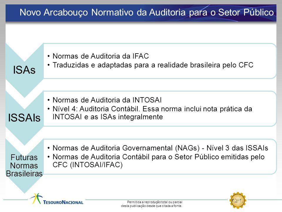 Futuras Normas Brasileiras
