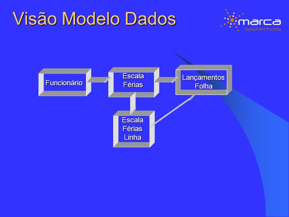Visão Modelo Dados Escala Lançamentos Férias Folha Funcionário Escala