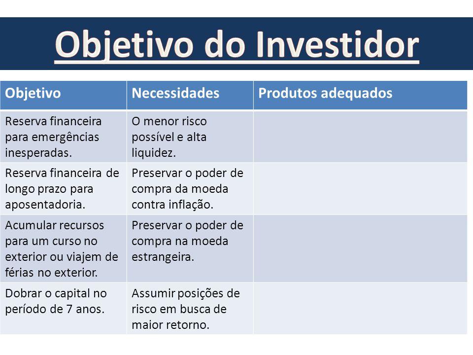 Objetivo do Investidor