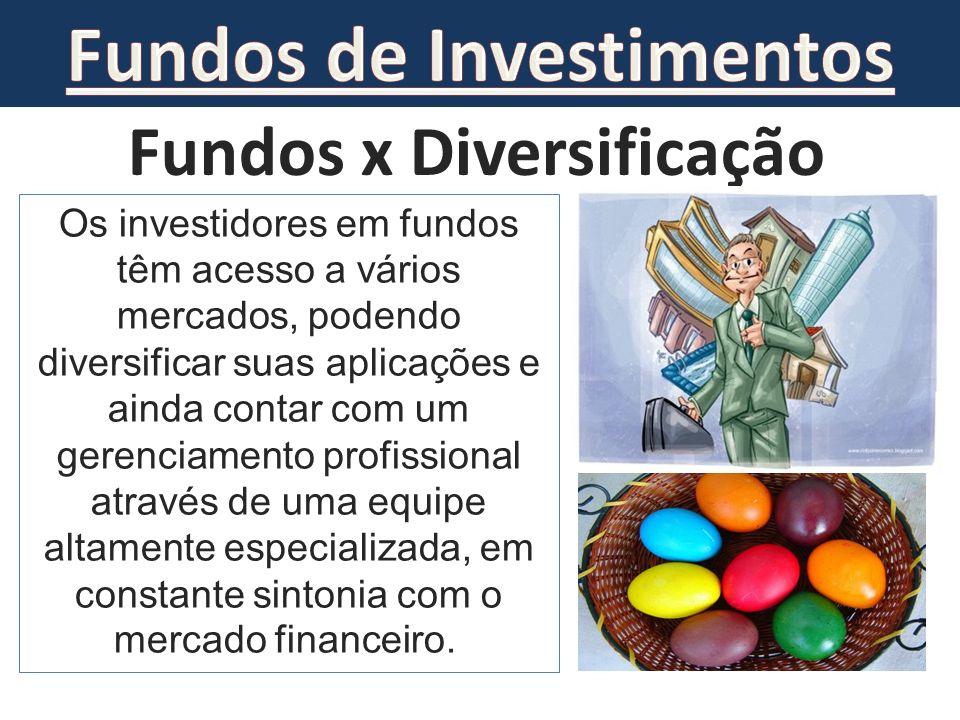 Fundos de Investimentos Fundos x Diversificação