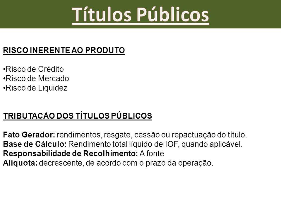Títulos Públicos RISCO INERENTE AO PRODUTO Risco de Crédito