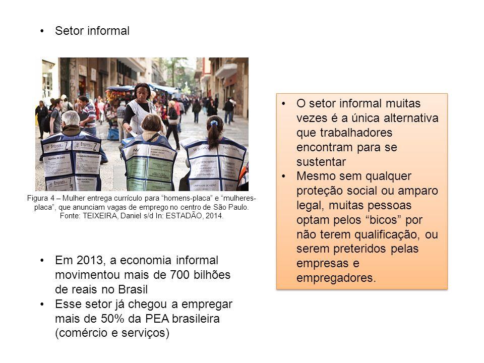 Fonte: TEIXEIRA, Daniel s/d In: ESTADÃO, 2014.