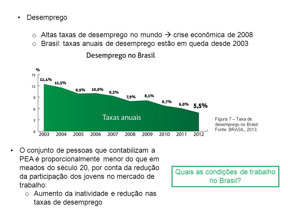 Quais as condições de trabalho no Brasil