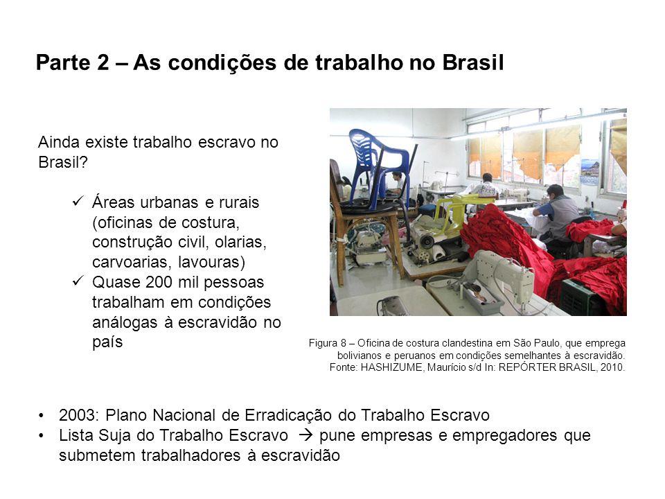 Parte 2 – As condições de trabalho no Brasil