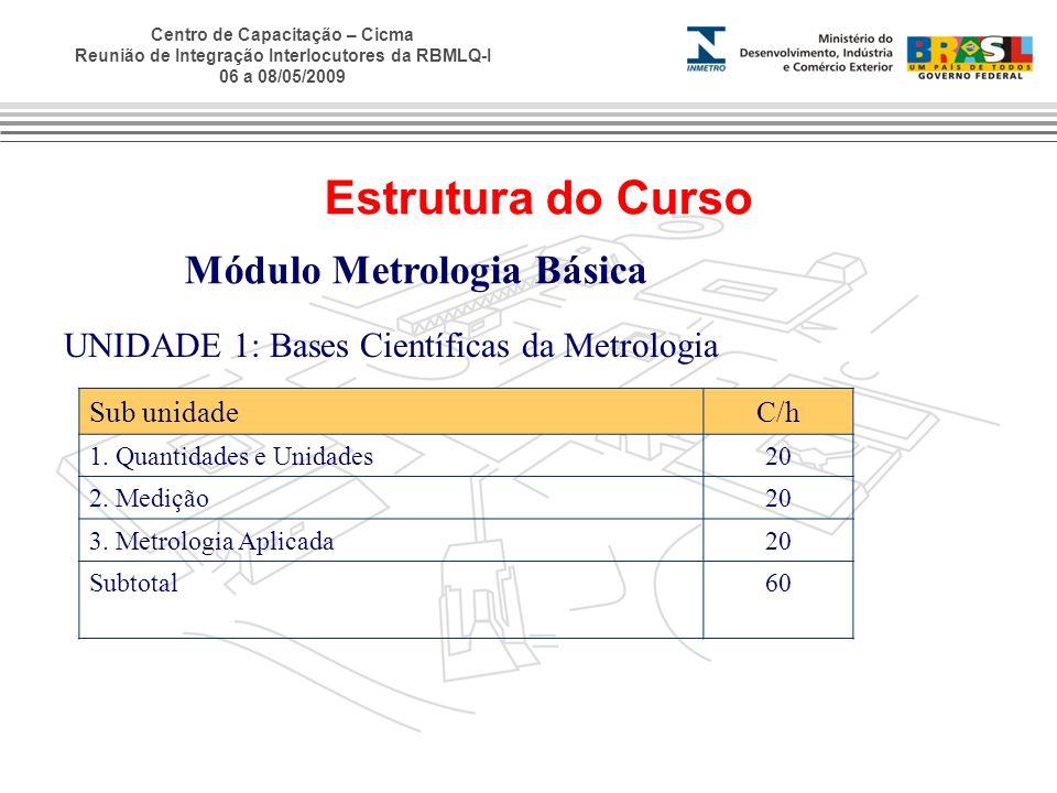 Módulo Metrologia Básica