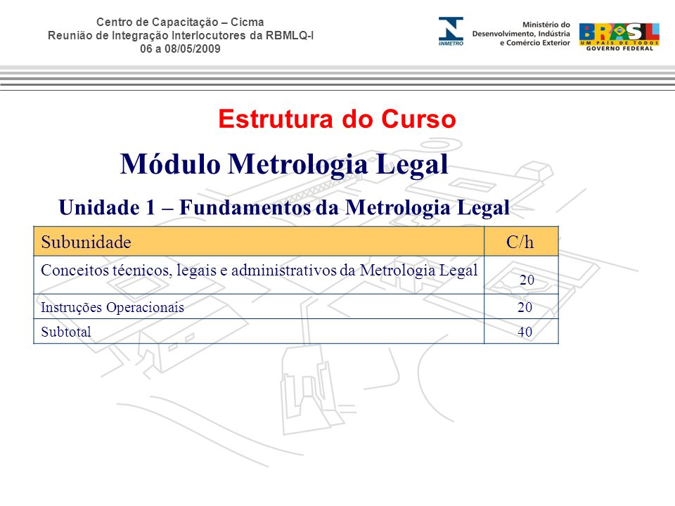 Módulo Metrologia Legal Unidade 1 – Fundamentos da Metrologia Legal