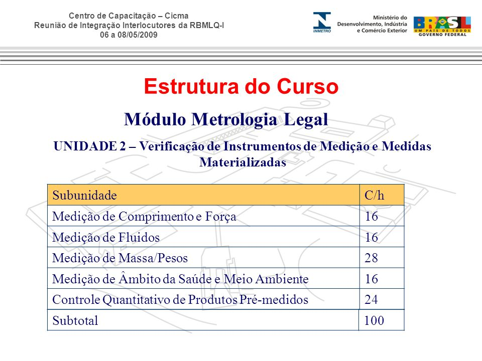 Módulo Metrologia Legal