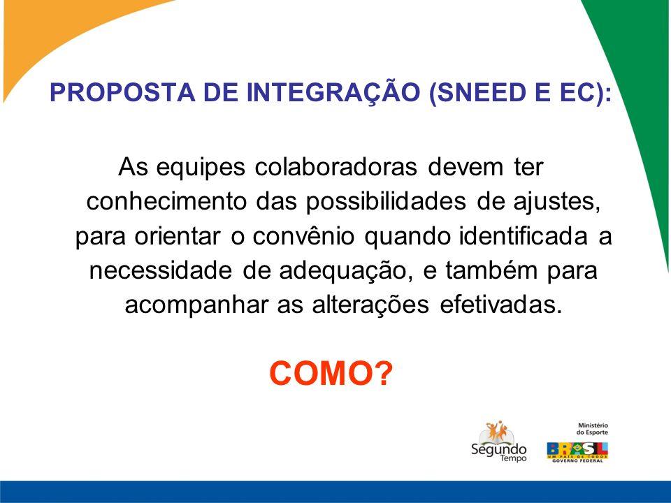 PROPOSTA DE INTEGRAÇÃO (SNEED E EC):