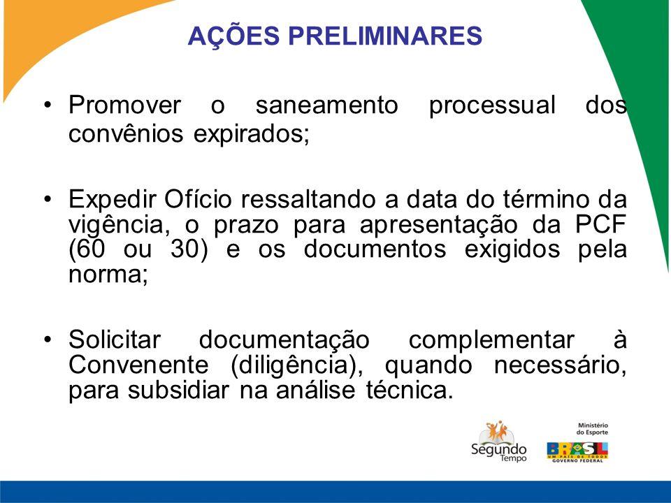 AÇÕES PRELIMINARES Promover o saneamento processual dos convênios expirados;