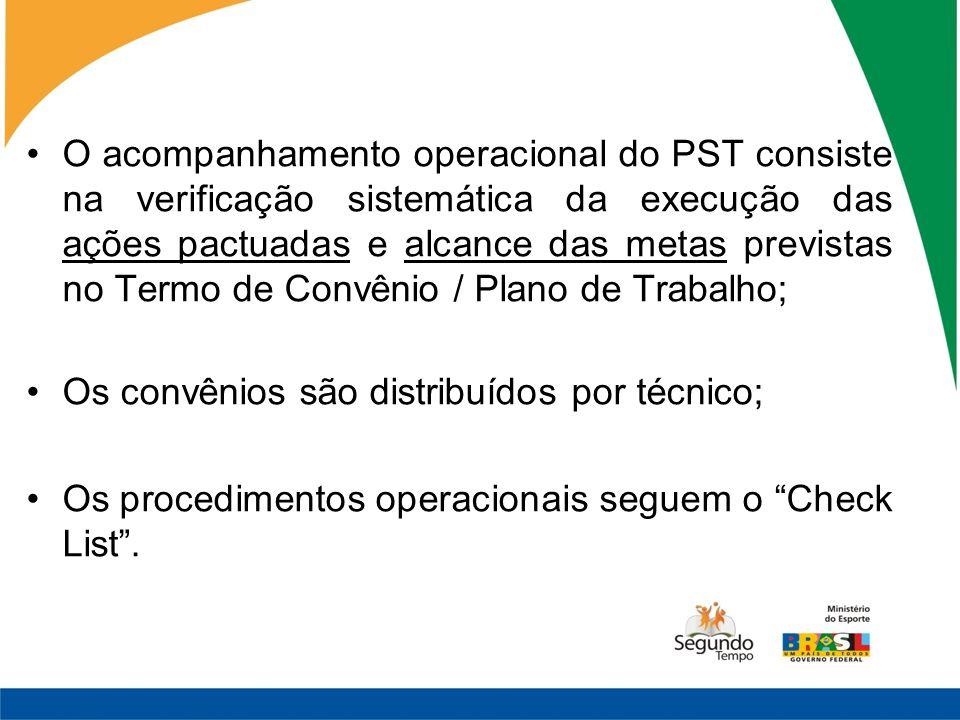 O acompanhamento operacional do PST consiste na verificação sistemática da execução das ações pactuadas e alcance das metas previstas no Termo de Convênio / Plano de Trabalho;