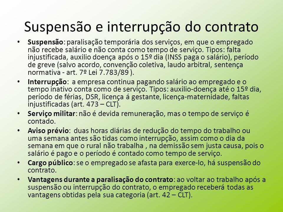 Suspensão e interrupção do contrato