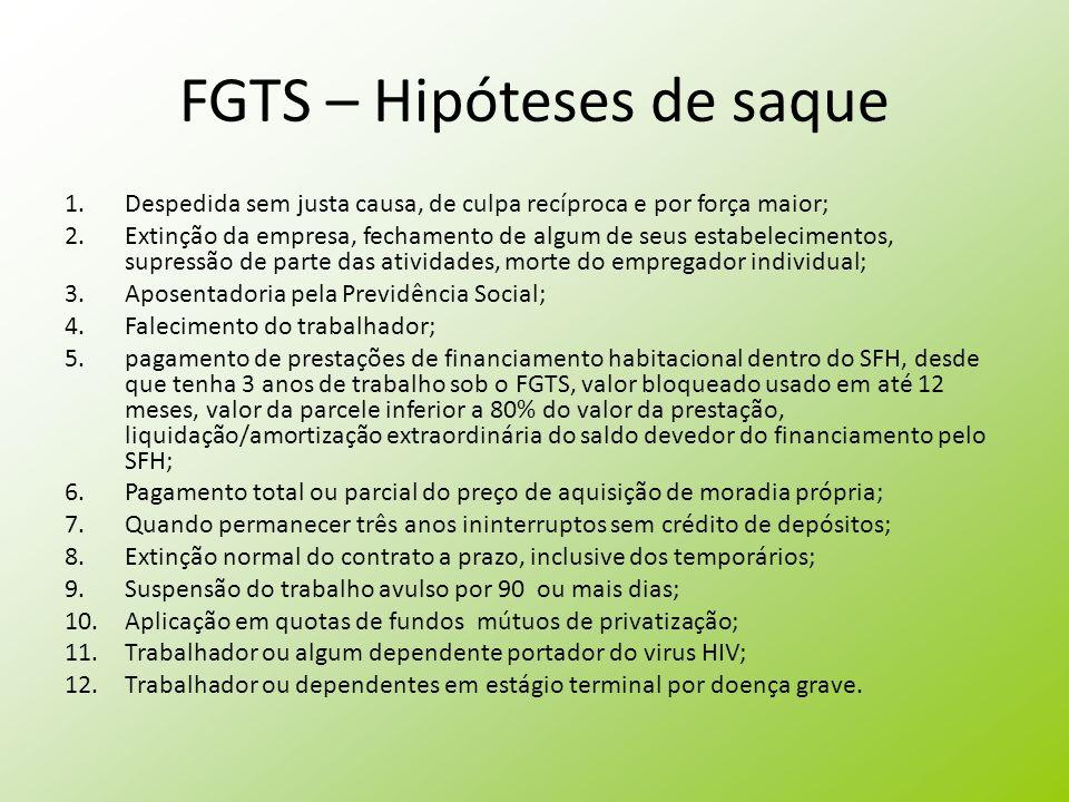 FGTS – Hipóteses de saque