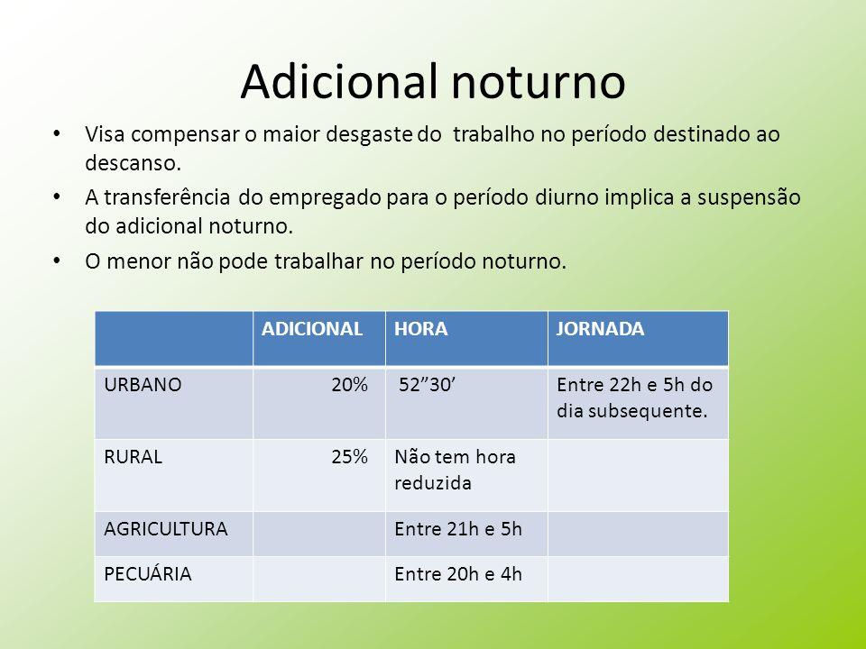 Adicional noturno Visa compensar o maior desgaste do trabalho no período destinado ao descanso.