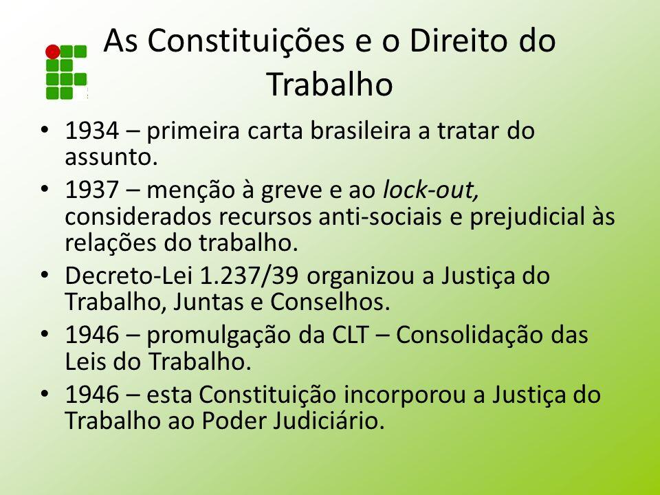 As Constituições e o Direito do Trabalho