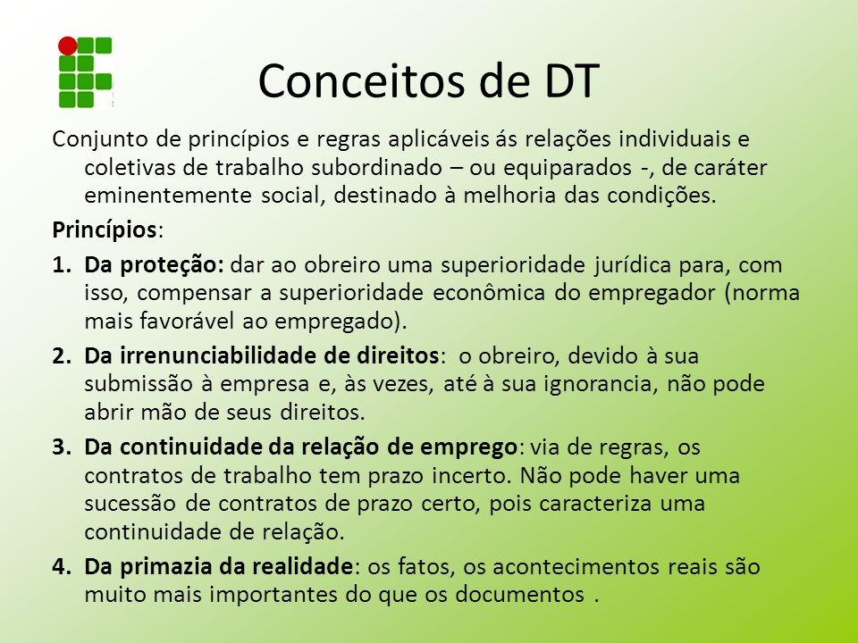 Conceitos de DT
