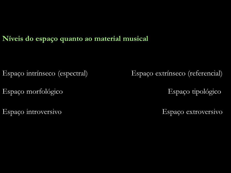 22 Níveis do espaço quanto ao material musical