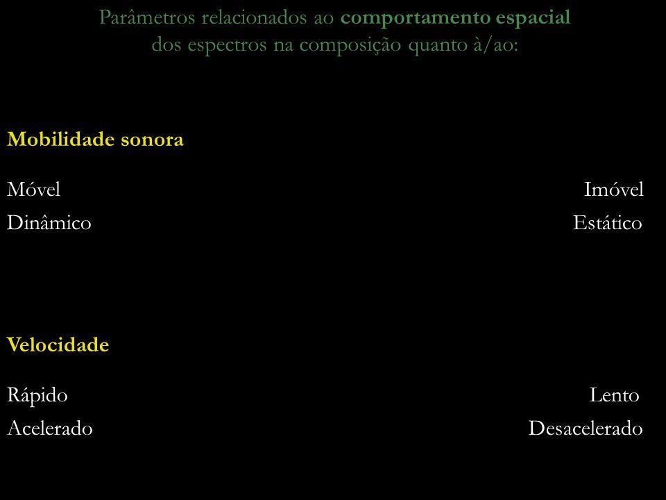 24 Parâmetros relacionados ao comportamento espacial dos espectros na composição quanto à/ao: Mobilidade sonora.
