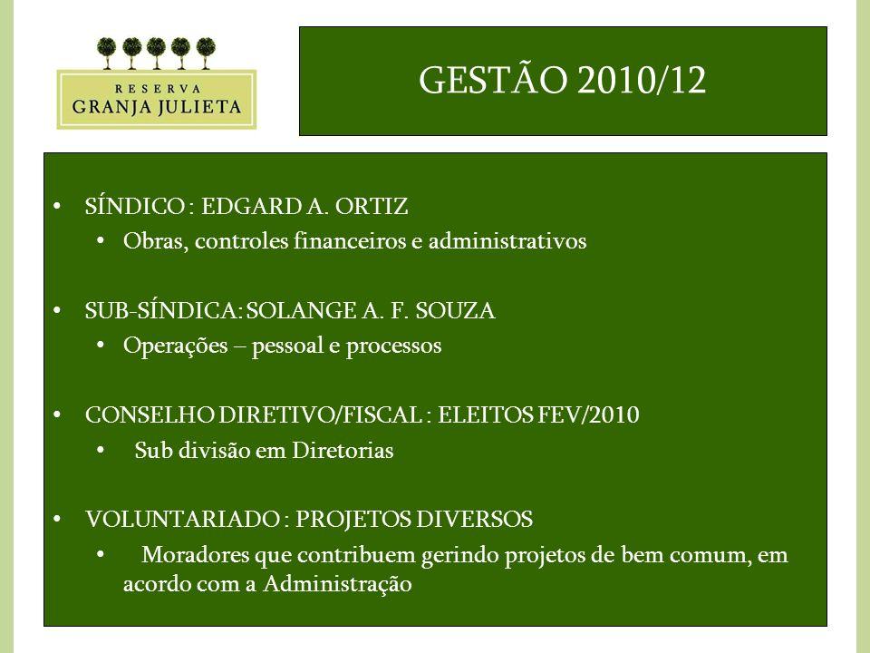 GESTÃO 2010/12 SÍNDICO : EDGARD A. ORTIZ