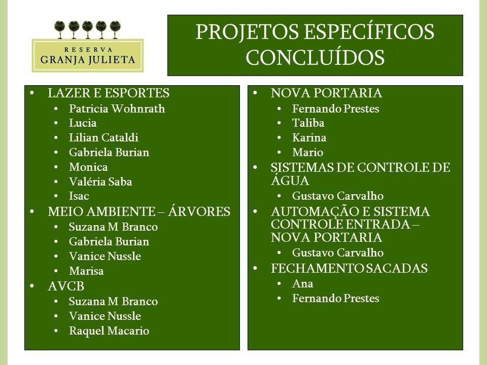 PROJETOS ESPECÍFICOS CONCLUÍDOS