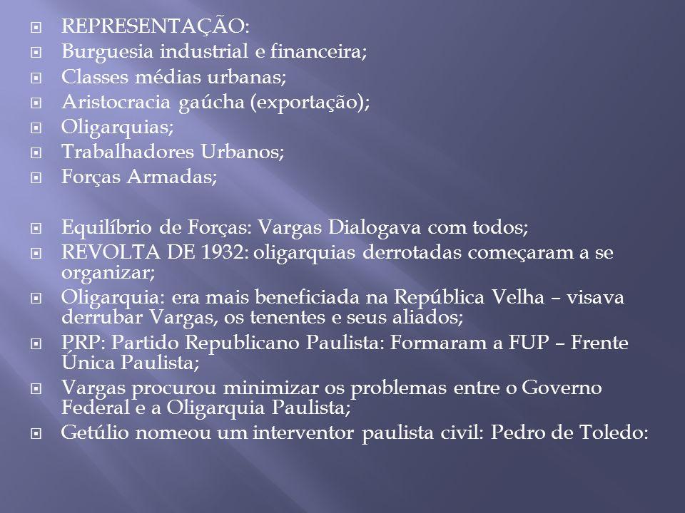 REPRESENTAÇÃO: Burguesia industrial e financeira; Classes médias urbanas; Aristocracia gaúcha (exportação);