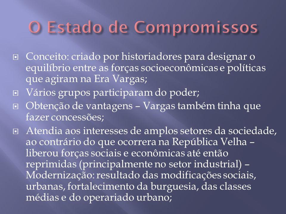 O Estado de Compromissos