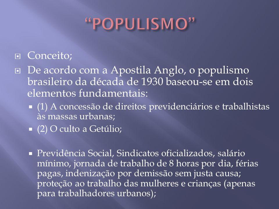 POPULISMO Conceito;