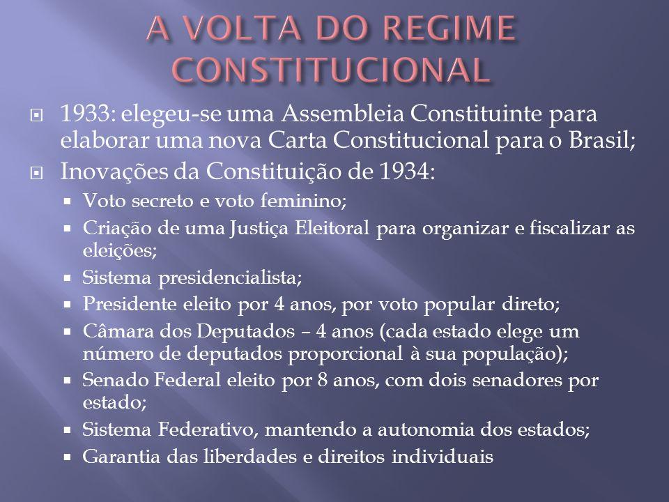 A VOLTA DO REGIME CONSTITUCIONAL