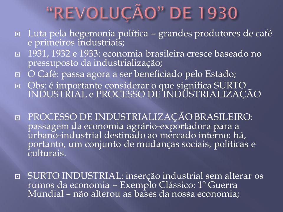 REVOLUÇÃO DE 1930 Luta pela hegemonia política – grandes produtores de café e primeiros industriais;