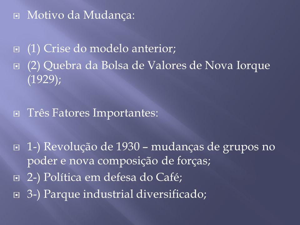 Motivo da Mudança: (1) Crise do modelo anterior; (2) Quebra da Bolsa de Valores de Nova Iorque (1929);