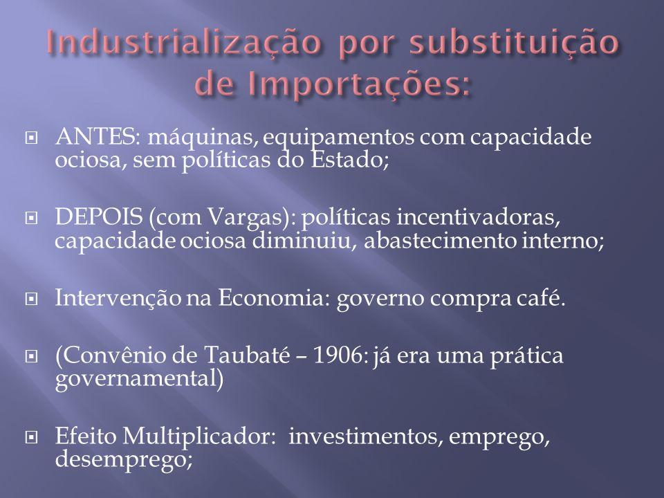 Industrialização por substituição de Importações: