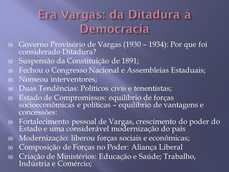 Era Vargas: da Ditadura à Democracia