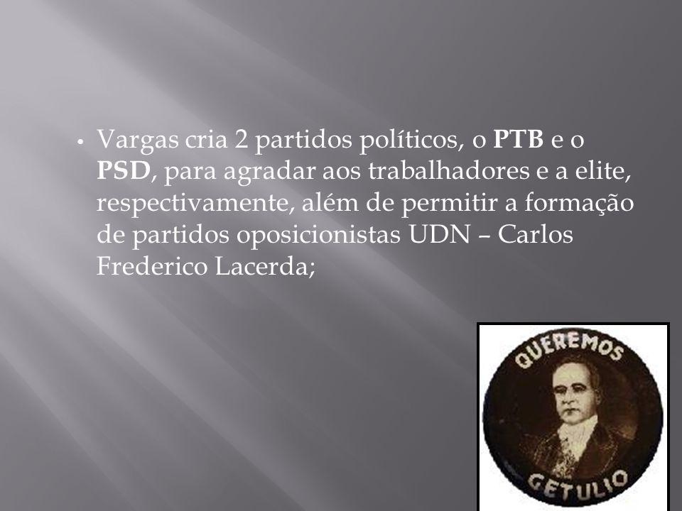 Vargas cria 2 partidos políticos, o PTB e o PSD, para agradar aos trabalhadores e a elite, respectivamente, além de permitir a formação de partidos oposicionistas UDN – Carlos Frederico Lacerda;