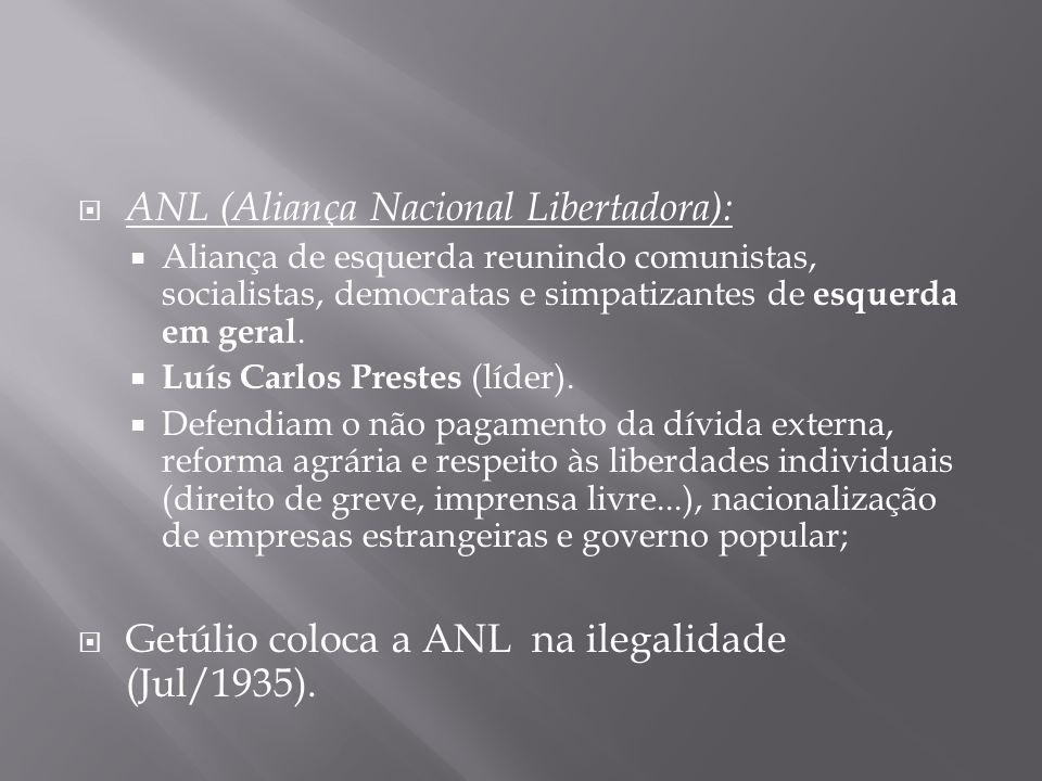 ANL (Aliança Nacional Libertadora):