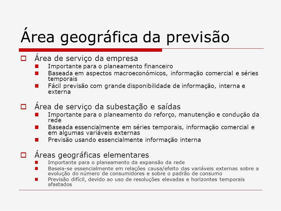 Área geográfica da previsão