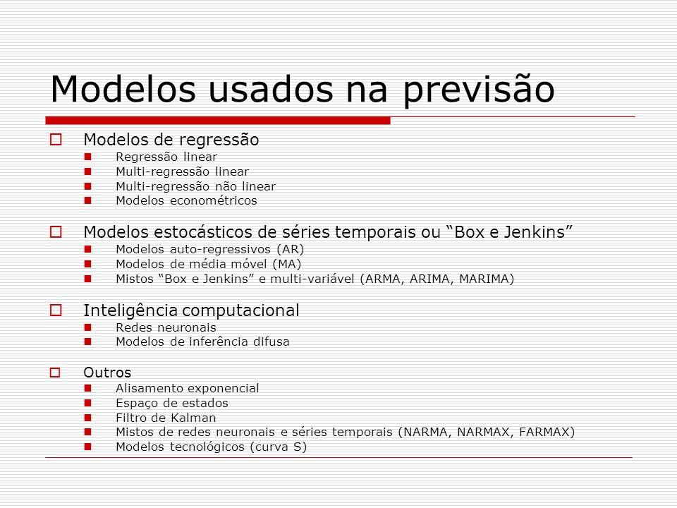 Modelos usados na previsão