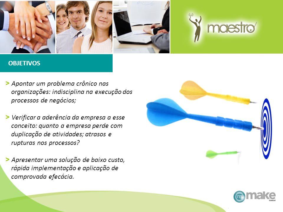 OBJETIVOS > Apontar um problema crônico nas organizações: indisciplina na execução dos processos de negócios;