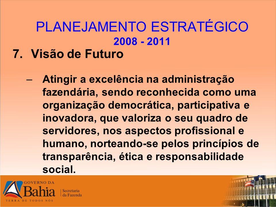 PLANEJAMENTO ESTRATÉGICO 2008 - 2011