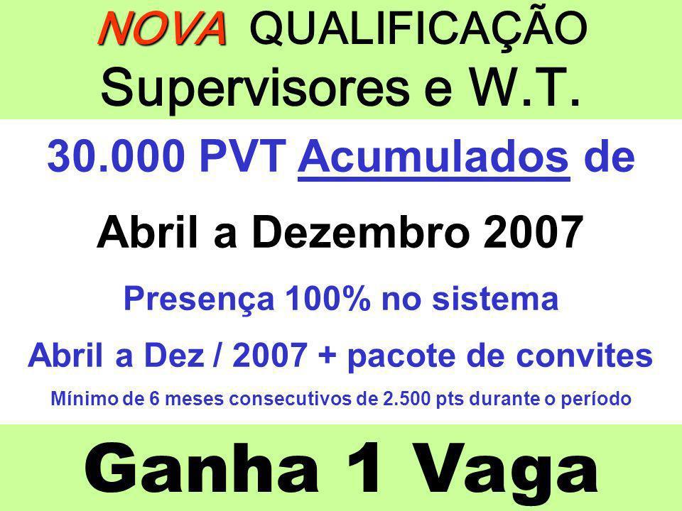 NOVA QUALIFICAÇÃO Supervisores e W.T.