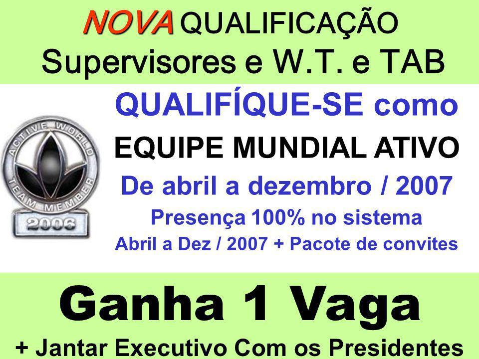 NOVA QUALIFICAÇÃO Supervisores e W.T. e TAB