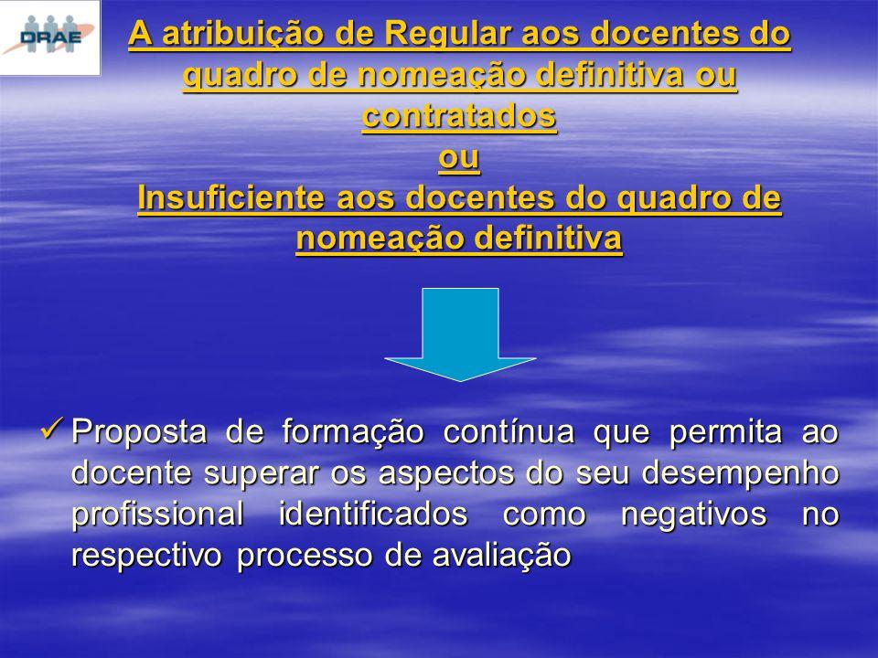 A atribuição de Regular aos docentes do quadro de nomeação definitiva ou contratados ou Insuficiente aos docentes do quadro de nomeação definitiva
